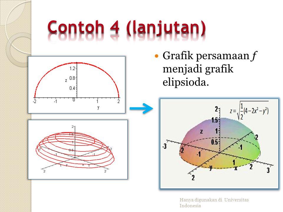 Sketsalah grafik dari Hanya digunakan di Universitas Indonesia.. Penyelesaian Grafik ini ekivalen dengan grafik persamaan 2x^2+y^2+2z^2=4 di atas bida