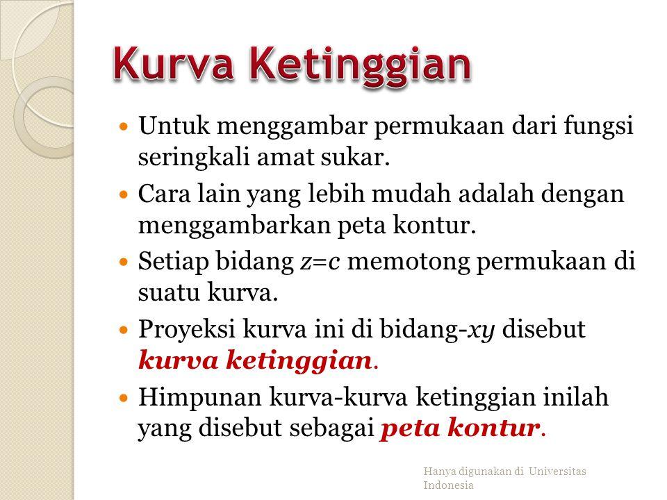 Grafik persamaan f menjadi grafik elipsioda. Hanya digunakan di Universitas Indonesia
