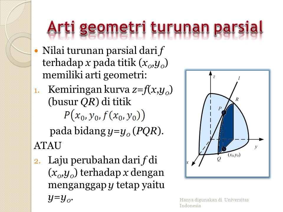 Bidang y=y 0 (PQR) memotong permukaan z=f(x,y) di kurva z=f(x,y 0 ) (busur QR). Kurva ini adalah grafik dari fungsi z=f(x,y 0 ) yang merupakan fungsi