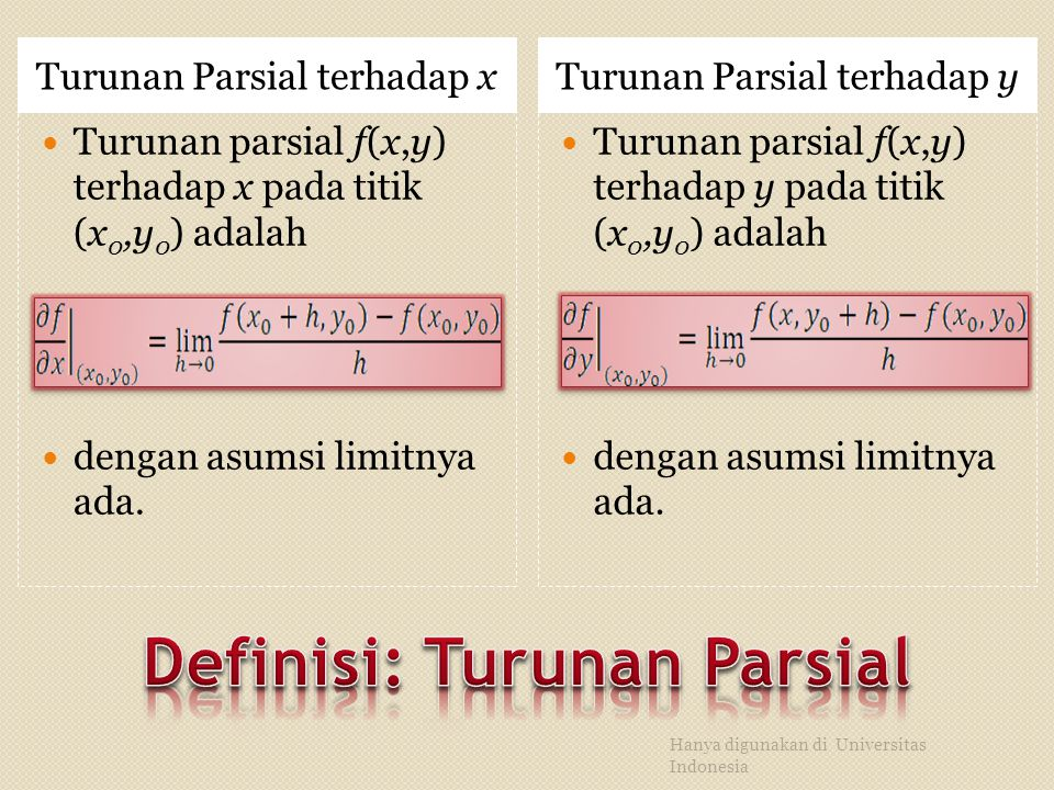 Nilai turunan parsial dari f terhadap x pada titik (x 0,y 0 ) memiliki arti geometri: 1. Kemiringan kurva z=f(x,y 0 ) (busur QR) di titik pada bidang