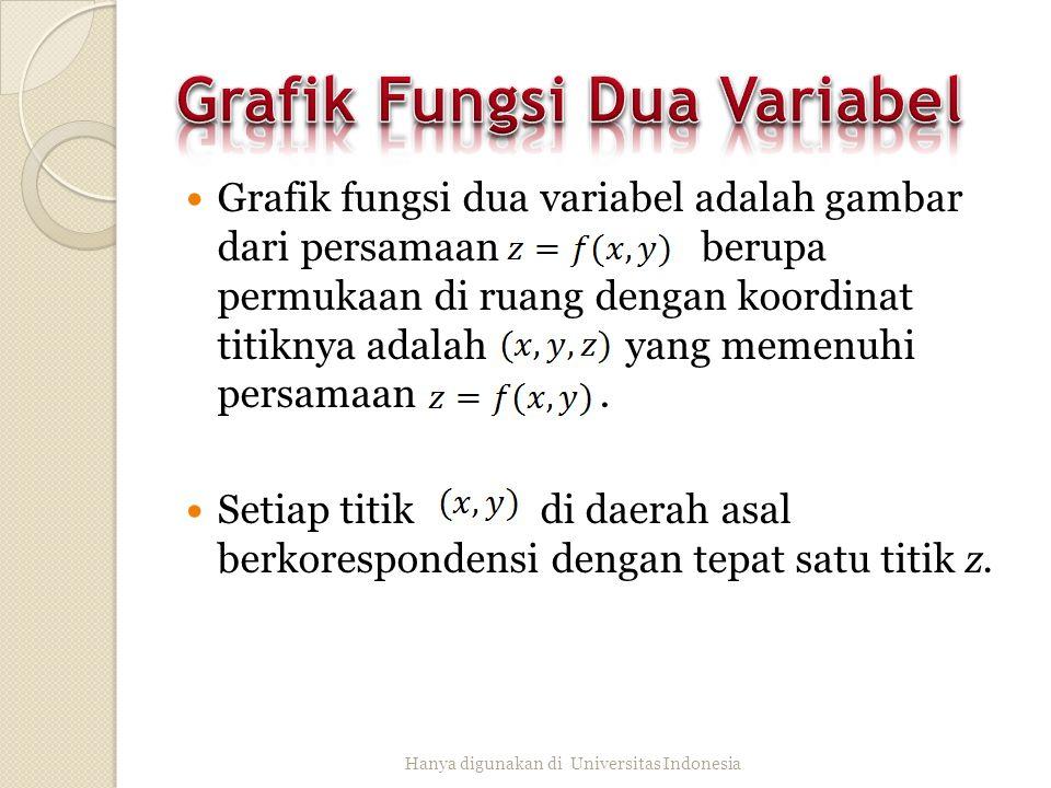 Tentukanlah daerah asal dari fungsi Hanya digunakan di Universitas Indonesia. Penyelesaian Daerah asal dari f adalah semua (x,y) sedemikian sehingga y