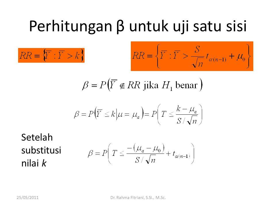 Perhitungan β untuk uji satu sisi Setelah substitusi nilai k 25/05/2011Dr.