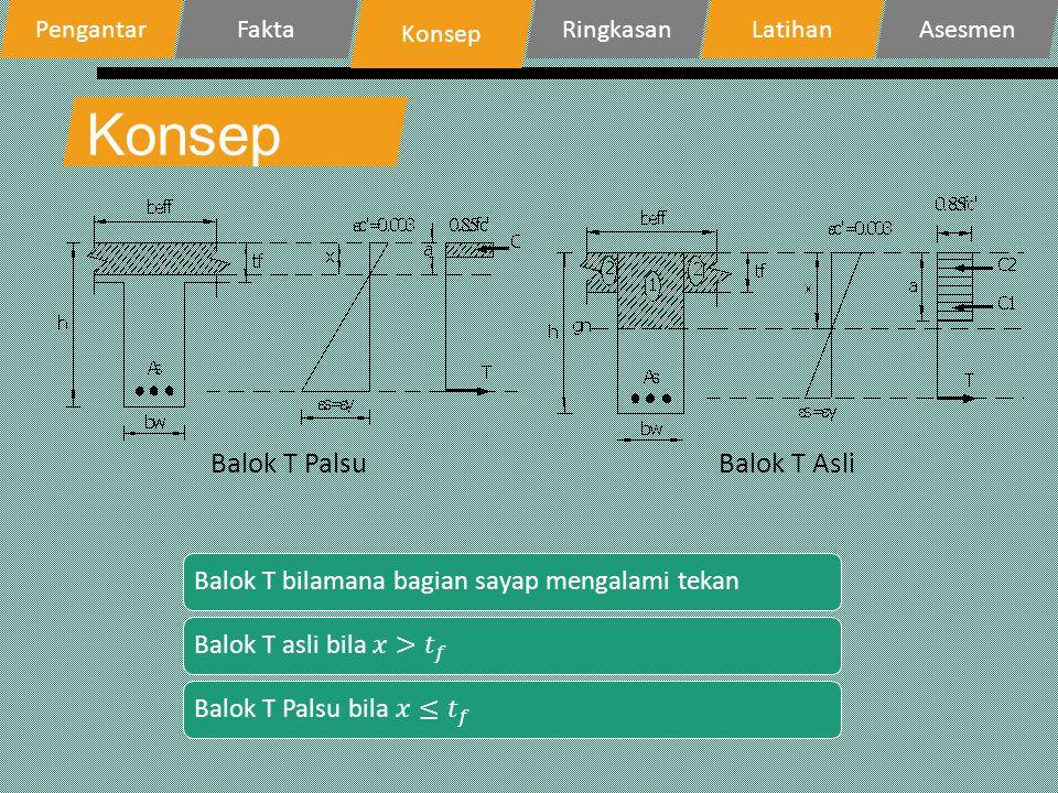 Konsep Balok T bilamana bagian sayap mengalami tekan PengantarFakta Konsep RingkasanLatihanAsesmen Balok T PalsuBalok T Asli