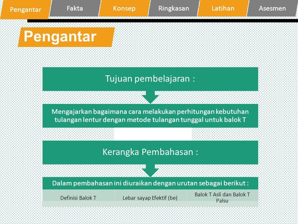 Pengantar Dalam pembahasan ini diuraikan dengan urutan sebagai berikut : Definisi Balok TLebar sayap Efektif (be) Balok T Asli dan Balok T Palsu Keran