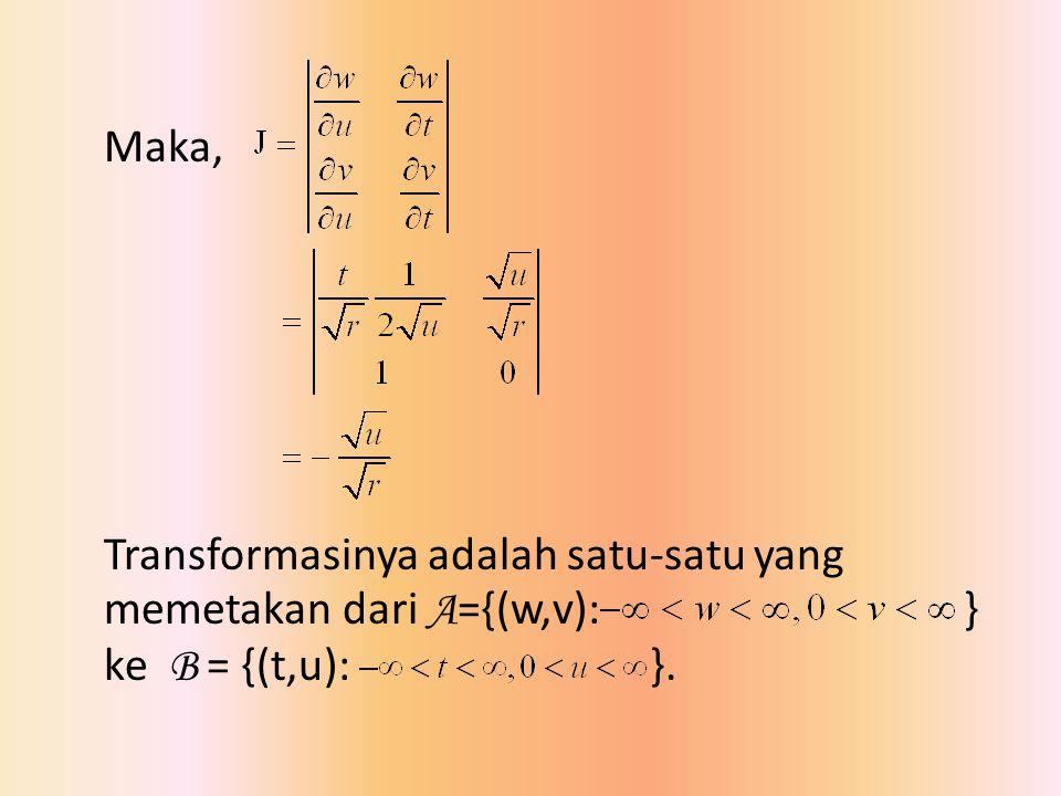 Maka, Transformasinya adalah satu-satu yang memetakan dari A ={(w,v): } ke B = {(t,u): }.