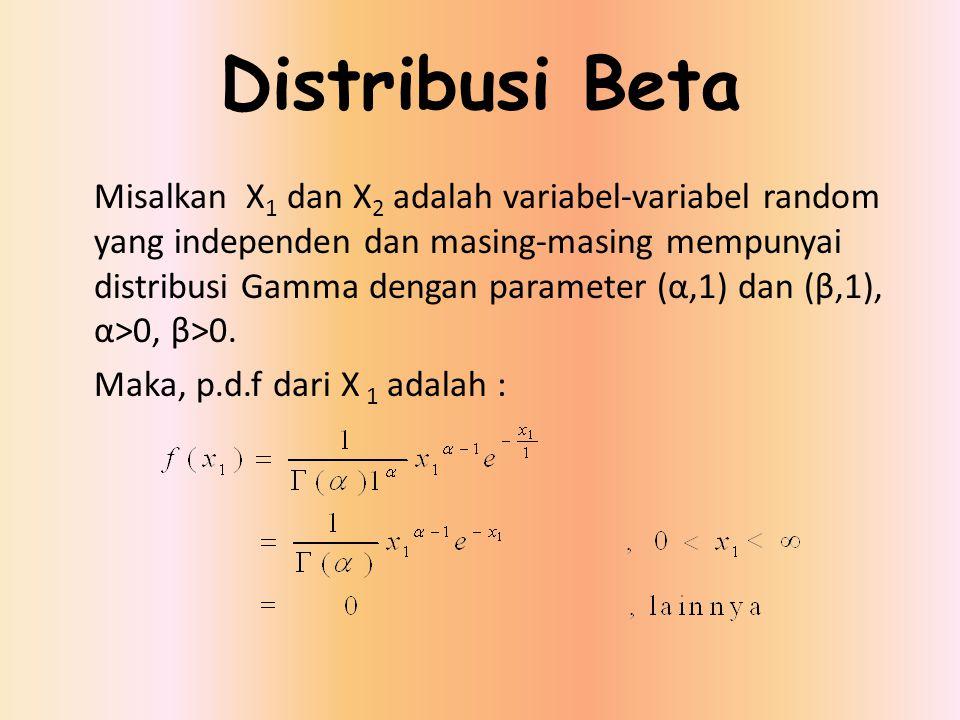 Distribusi Beta Misalkan X 1 dan X 2 adalah variabel-variabel random yang independen dan masing-masing mempunyai distribusi Gamma dengan parameter (α,