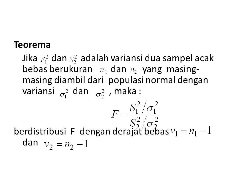 Teorema Jika dan adalah variansi dua sampel acak bebas berukuran dan yang masing- masing diambil dari populasi normal dengan variansi dan, maka : berd