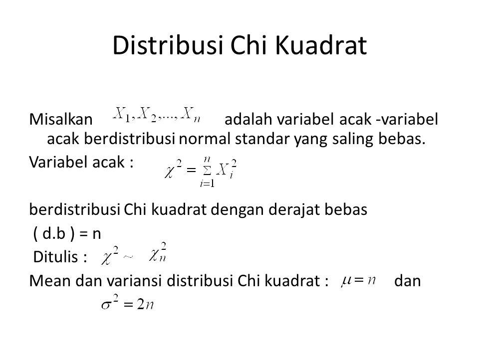 Distribusi Chi Kuadrat Misalkan adalah variabel acak -variabel acak berdistribusi normal standar yang saling bebas. Variabel acak : berdistribusi Chi