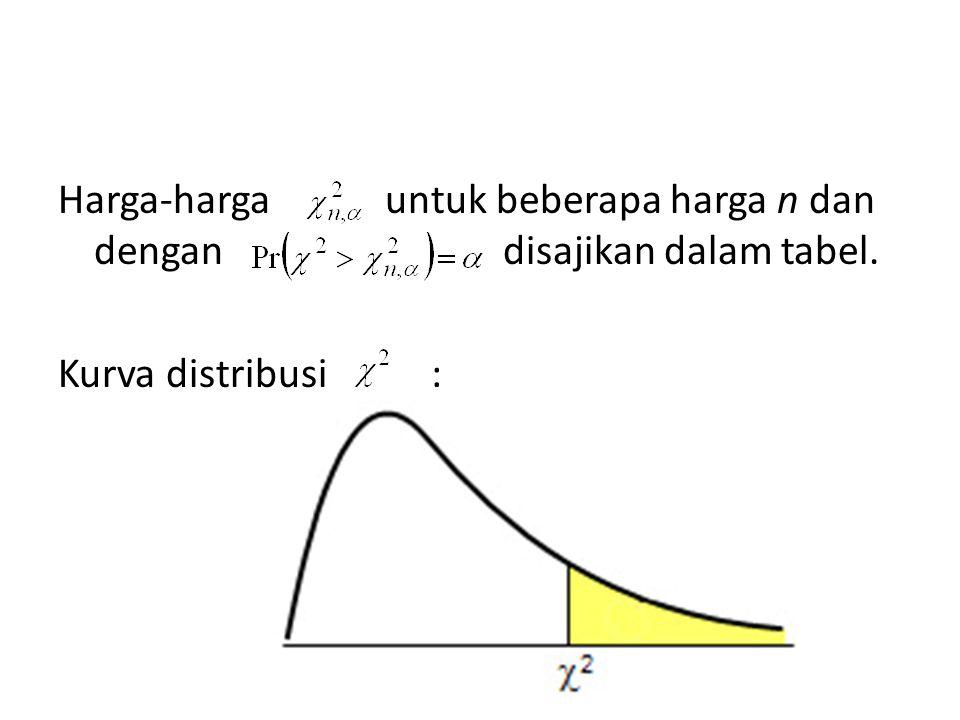 Teorema Jika adalah variansi sampel acak berukuran n yang diambil dari populasi normal dengan variansi, maka variabel acak : mempunyai distribusi Chi kuadrat dengan derajat bebas ( n-1 )
