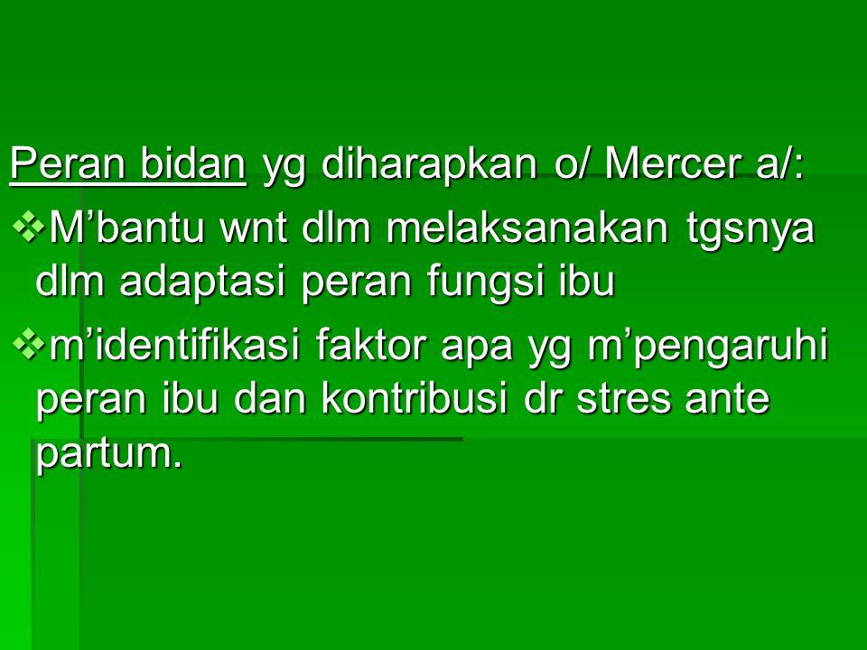 Peran bidan yg diharapkan o/ Mercer a/:  M'bantu wnt dlm melaksanakan tgsnya dlm adaptasi peran fungsi ibu  m'identifikasi faktor apa yg m'pengaruhi peran ibu dan kontribusi dr stres ante partum.