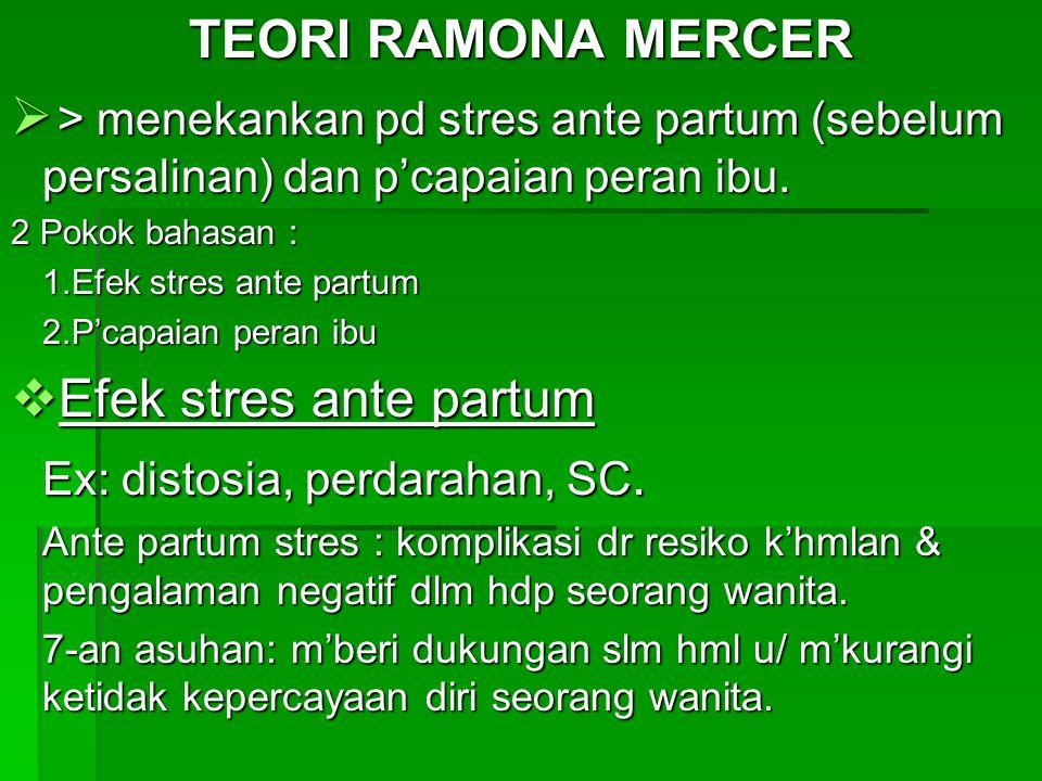 TEORI RAMONA MERCER  > menekankan pd stres ante partum (sebelum persalinan) dan p'capaian peran ibu.