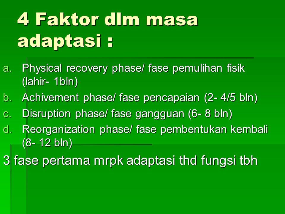 4 Faktor dlm masa adaptasi : a.Physical recovery phase/ fase pemulihan fisik (lahir- 1bln) b.Achivement phase/ fase pencapaian (2- 4/5 bln) c.Disruption phase/ fase gangguan (6- 8 bln) d.Reorganization phase/ fase pembentukan kembali (8- 12 bln) 3 fase pertama mrpk adaptasi thd fungsi tbh
