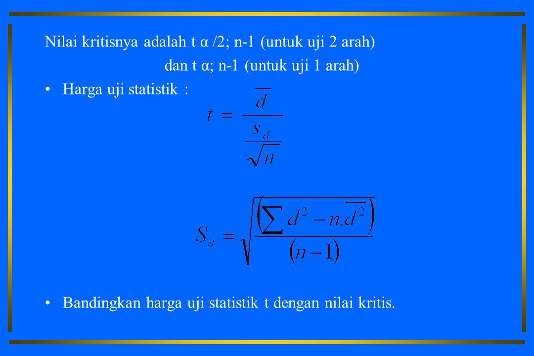 Nilai kritisnya adalah t α /2; n-1 (untuk uji 2 arah) dan t α; n-1 (untuk uji 1 arah) Harga uji statistik : Bandingkan harga uji statistik t dengan nilai kritis.