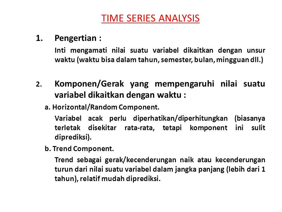 TIME SERIES ANALYSIS 1.Pengertian : Inti mengamati nilai suatu variabel dikaitkan dengan unsur waktu (waktu bisa dalam tahun, semester, bulan, minggua