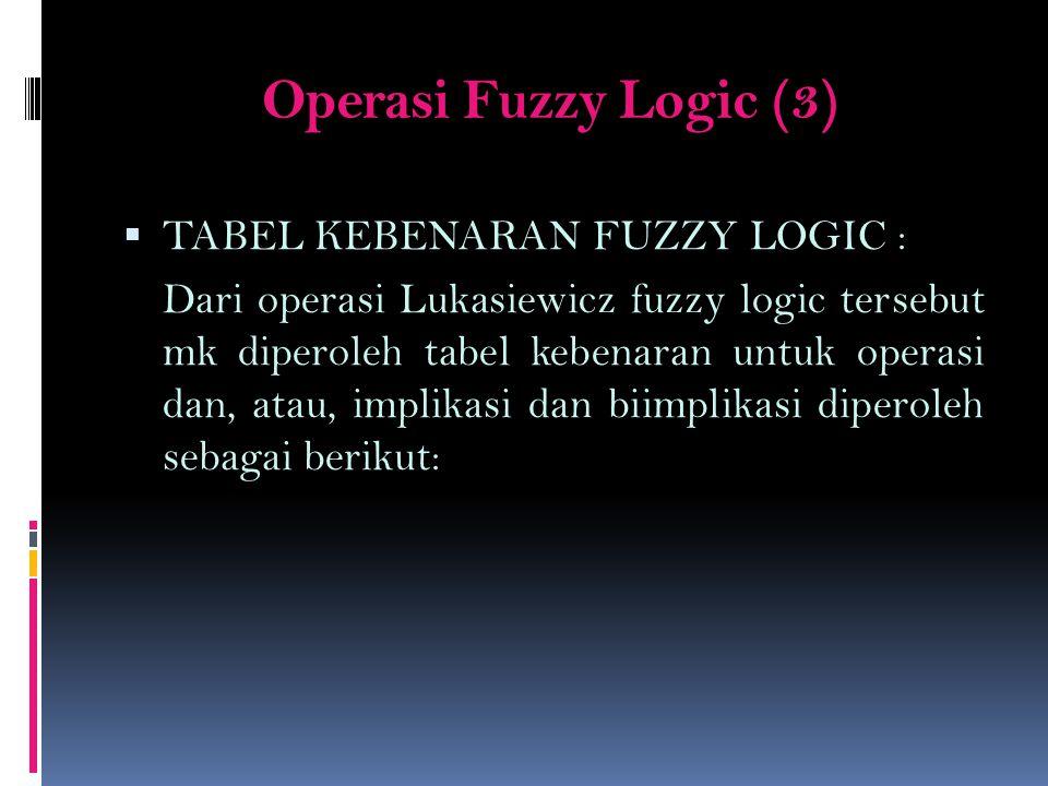 Operasi Fuzzy Logic (3)  TABEL KEBENARAN FUZZY LOGIC : Dari operasi Lukasiewicz fuzzy logic tersebut mk diperoleh tabel kebenaran untuk operasi dan,