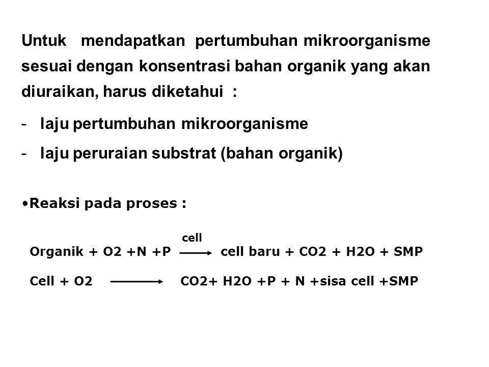 Untuk mendapatkan pertumbuhan mikroorganisme sesuai dengan konsentrasi bahan organik yang akan diuraikan, harus diketahui : - laju pertumbuhan mikroor