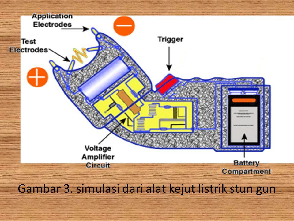 Gambar 3. simulasi dari alat kejut listrik stun gun