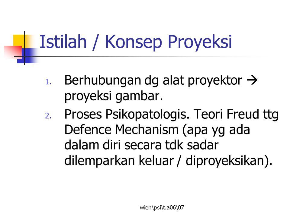 wien\psi\t.a06\07 Istilah / Konsep Proyeksi 1. Berhubungan dg alat proyektor  proyeksi gambar. 2. Proses Psikopatologis. Teori Freud ttg Defence Mech