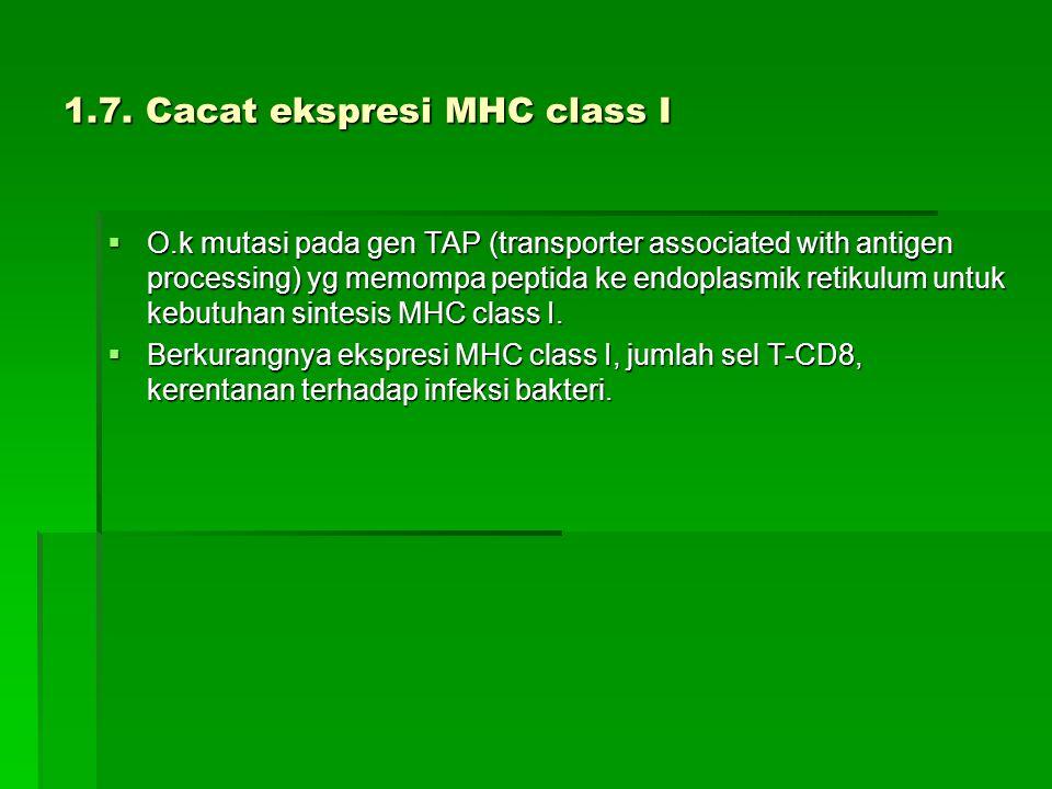 1.7. Cacat ekspresi MHC class I  O.k mutasi pada gen TAP (transporter associated with antigen processing) yg memompa peptida ke endoplasmik retikulum