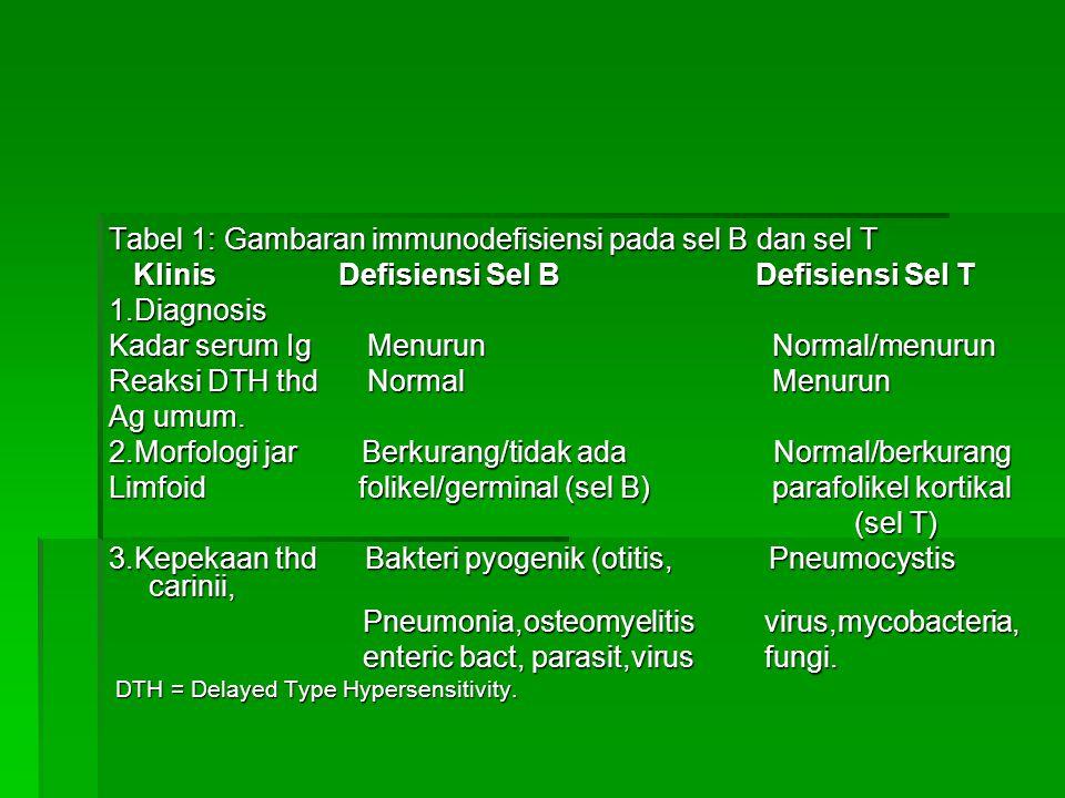 Tabel 1: Gambaran immunodefisiensi pada sel B dan sel T Klinis Defisiensi Sel B Defisiensi Sel T Klinis Defisiensi Sel B Defisiensi Sel T1.Diagnosis Kadar serum Ig Menurun Normal/menurun Reaksi DTH thd Normal Menurun Ag umum.