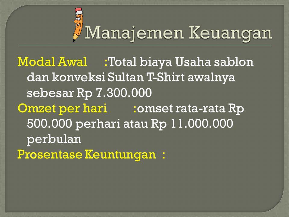 Modal Awal:Total biaya Usaha sablon dan konveksi Sultan T-Shirt awalnya sebesar Rp 7.300.000 Omzet per hari:omset rata-rata Rp 500.000 perhari atau Rp