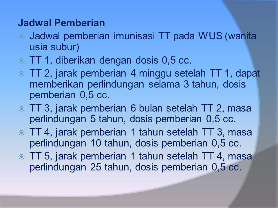 Jadwal Pemberian  Jadwal pemberian imunisasi TT pada WUS (wanita usia subur)  TT 1, diberikan dengan dosis 0,5 cc.  TT 2, jarak pemberian 4 minggu