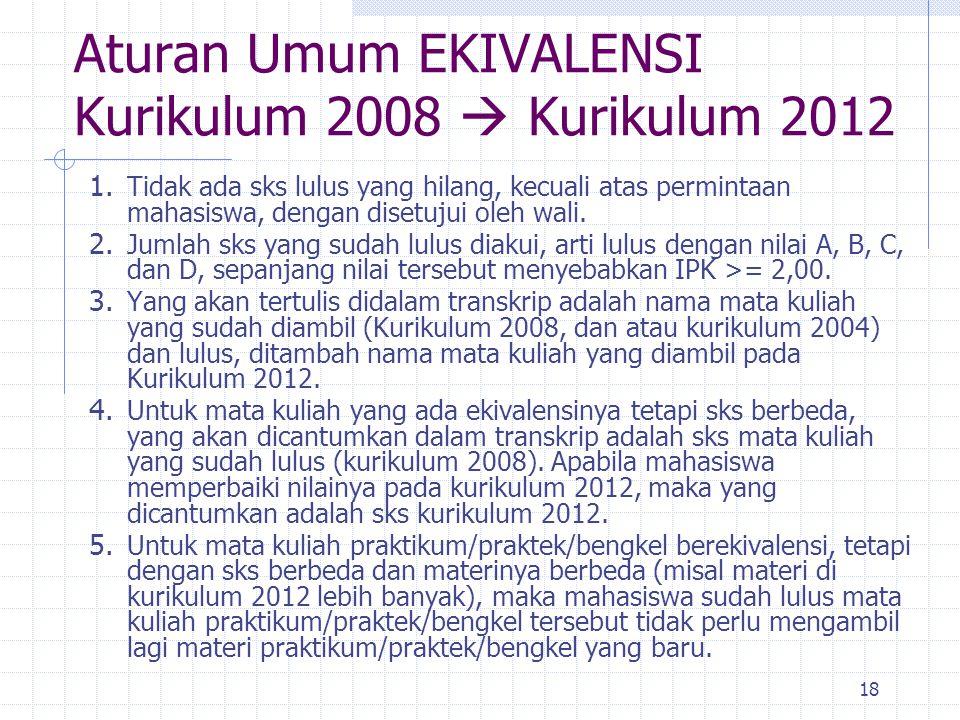 18 Aturan Umum EKIVALENSI Kurikulum 2008  Kurikulum 2012 1.