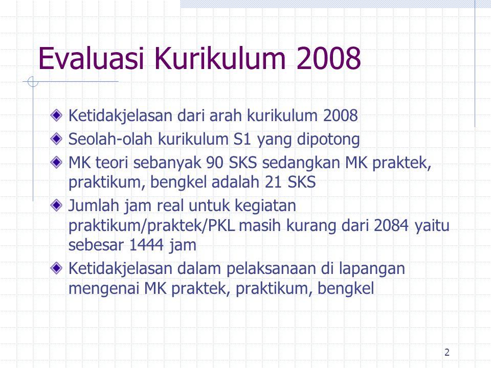 Evaluasi Kurikulum 2008 Ketidakjelasan dari arah kurikulum 2008 Seolah-olah kurikulum S1 yang dipotong MK teori sebanyak 90 SKS sedangkan MK praktek, praktikum, bengkel adalah 21 SKS Jumlah jam real untuk kegiatan praktikum/praktek/PKL masih kurang dari 2084 yaitu sebesar 1444 jam Ketidakjelasan dalam pelaksanaan di lapangan mengenai MK praktek, praktikum, bengkel 2