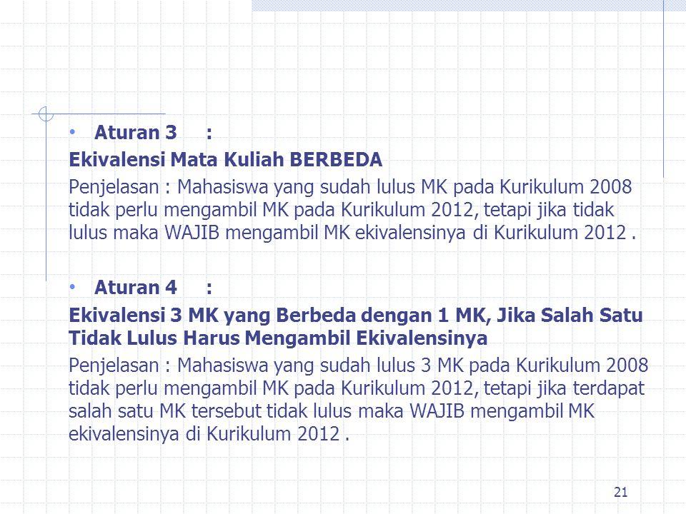 21 Aturan 3 : Ekivalensi Mata Kuliah BERBEDA Penjelasan : Mahasiswa yang sudah lulus MK pada Kurikulum 2008 tidak perlu mengambil MK pada Kurikulum 2012, tetapi jika tidak lulus maka WAJIB mengambil MK ekivalensinya di Kurikulum 2012.