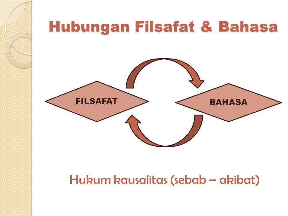 Hubungan Filsafat & Bahasa Hukum kausalitas (sebab – akibat) FILSAFAT BAHASA