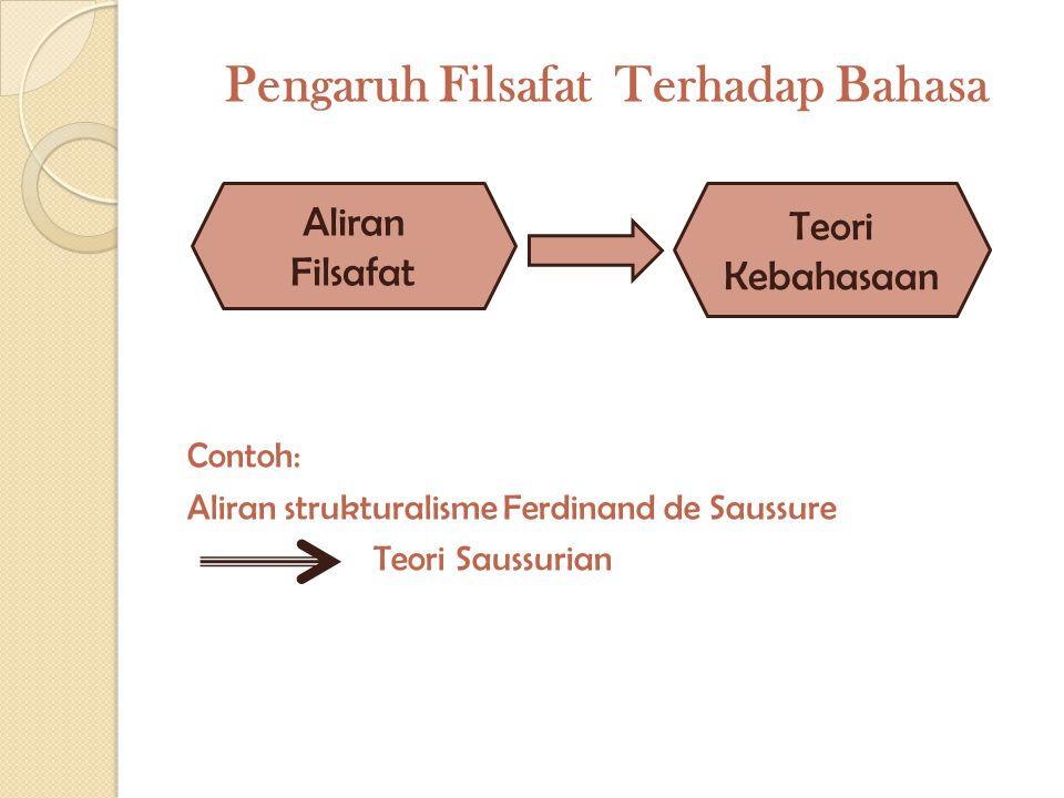 Pengaruh Filsafat Terhadap Bahasa Contoh: Aliran strukturalisme Ferdinand de Saussure Teori Saussurian Aliran Filsafat Teori Kebahasaan