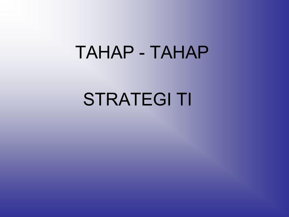 Memahami Situasi Saat ini Pemahaman Mendalam Tentang : Strategi Bisnis Lingkungan Bisnis dan Teknologi Status TI/SI Saat ini Untuk Mengetahui Kesempatan, Tantangan dan kebutuhan yang relevan dengan Strategi Bisnis Mengenali kekuatan dan kelemahan bisnis dan operasi IS/IT Saat ini Titik Tolak Untuk Program Perubahan