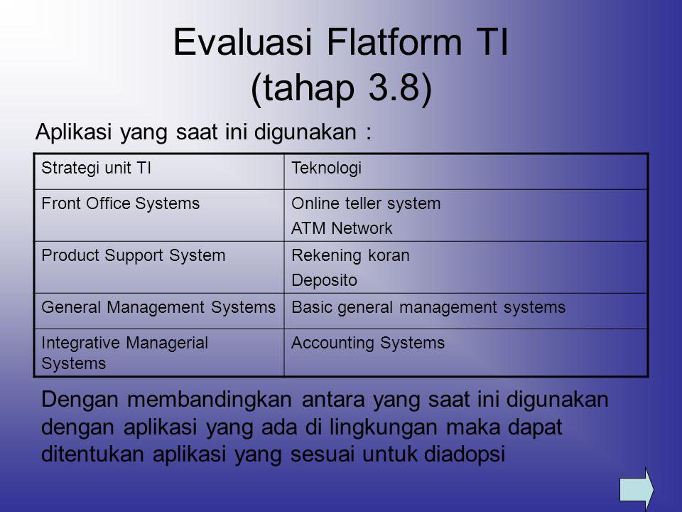 Evaluasi Flatform TI (tahap 3.8) Strategi unit TITeknologi Front Office SystemsOnline teller system ATM Network Product Support SystemRekening koran D