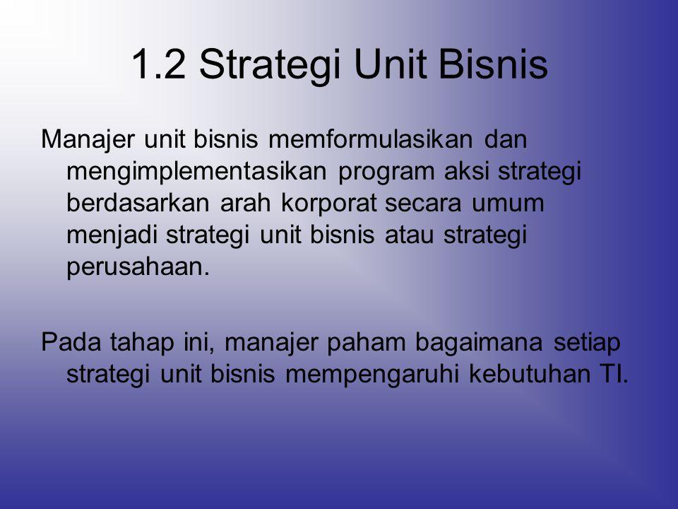 1.2 Strategi Unit Bisnis Manajer unit bisnis memformulasikan dan mengimplementasikan program aksi strategi berdasarkan arah korporat secara umum menja