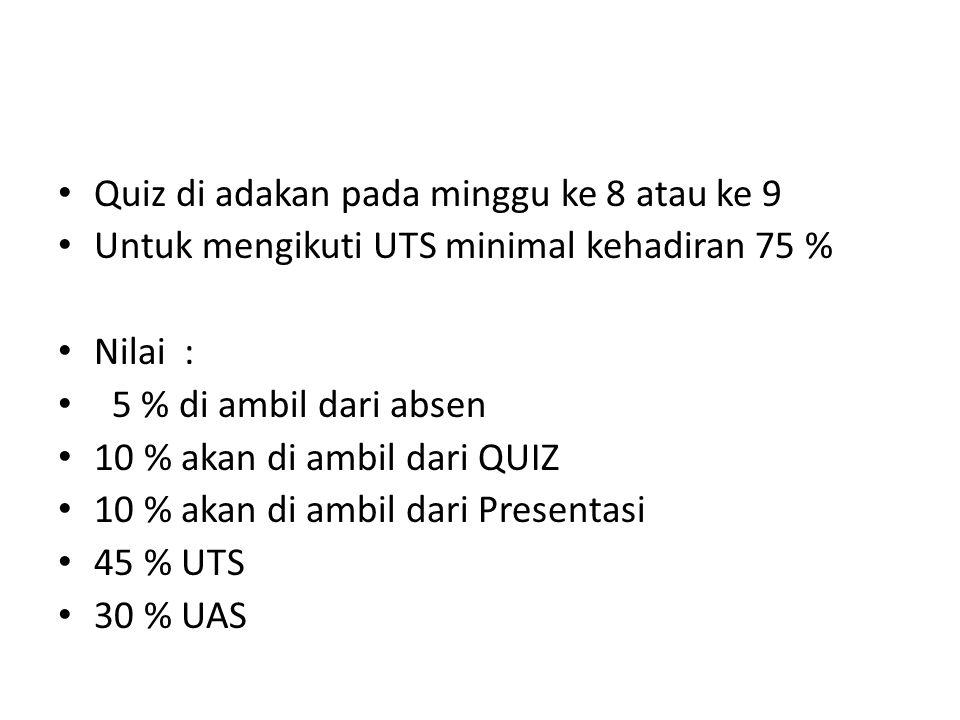 Quiz di adakan pada minggu ke 8 atau ke 9 Untuk mengikuti UTS minimal kehadiran 75 % Nilai : 5 % di ambil dari absen 10 % akan di ambil dari QUIZ 10 %
