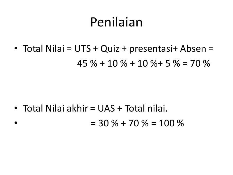 Penilaian Total Nilai = UTS + Quiz + presentasi+ Absen = 45 % + 10 % + 10 %+ 5 % = 70 % Total Nilai akhir = UAS + Total nilai. = 30 % + 70 % = 100 %