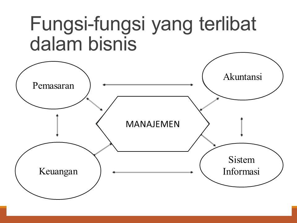 Fungsi-fungsi yang terlibat dalam bisnis Pemasaran Akuntansi Keuangan Sistem Informasi MANAJEMEN