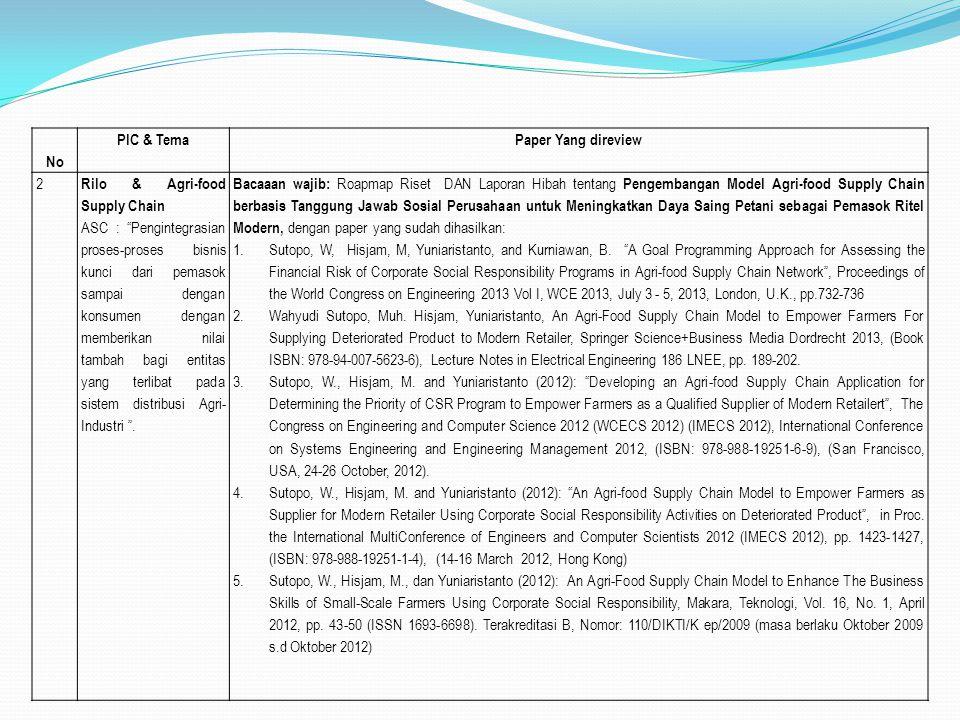 No PIC & TemaPaper Yang direview 3Aam & SCM for Palm Oil Bacaaan wajib: SKRIPSI dari Sdr Dwi Indah Maryanie, Parancangan Model Agrifood Supply Chain pada Produk Turunan Kelapa Sawit di Provinsi Riau, dengan paper yang relevan dengan skripsi tersebut: 1)F.