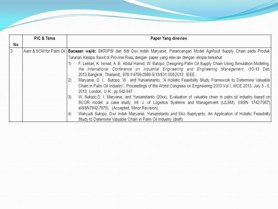 No PIC & TemaPaper Yang direview 3Aam & SCM for Palm Oil Bacaaan wajib: SKRIPSI dari Sdr Dwi Indah Maryanie, Parancangan Model Agrifood Supply Chain p