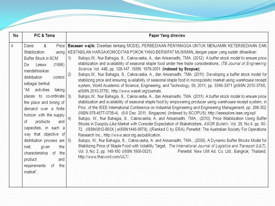 NoPIC & TemaPaper Yang direview 4Danis & Price Stabilization using Buffer Stock in SCM De Leeuw (1996) mendefinisikan distribution control sebagai ber