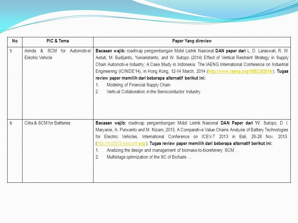NoPIC & TemaPaper Yang direview 5 Arinda & SCM for Automotive/ Electric Vehicle Bacaaan wajib: roadmap pengembangan Mobil Listrik Nasional DAN paper d