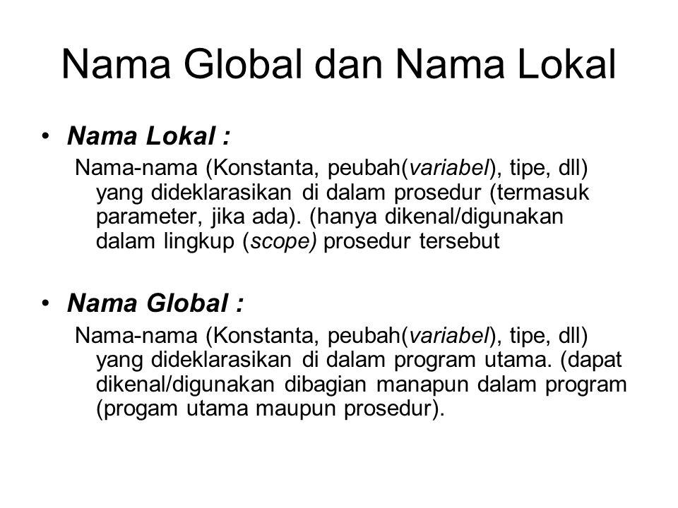 Nama Global dan Nama Lokal Nama Lokal : Nama-nama (Konstanta, peubah(variabel), tipe, dll) yang dideklarasikan di dalam prosedur (termasuk parameter,