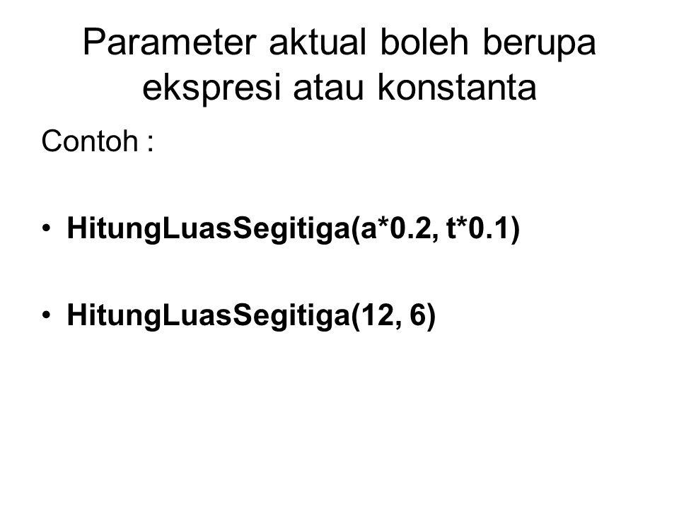 Parameter aktual boleh berupa ekspresi atau konstanta Contoh : HitungLuasSegitiga(a*0.2, t*0.1) HitungLuasSegitiga(12, 6)