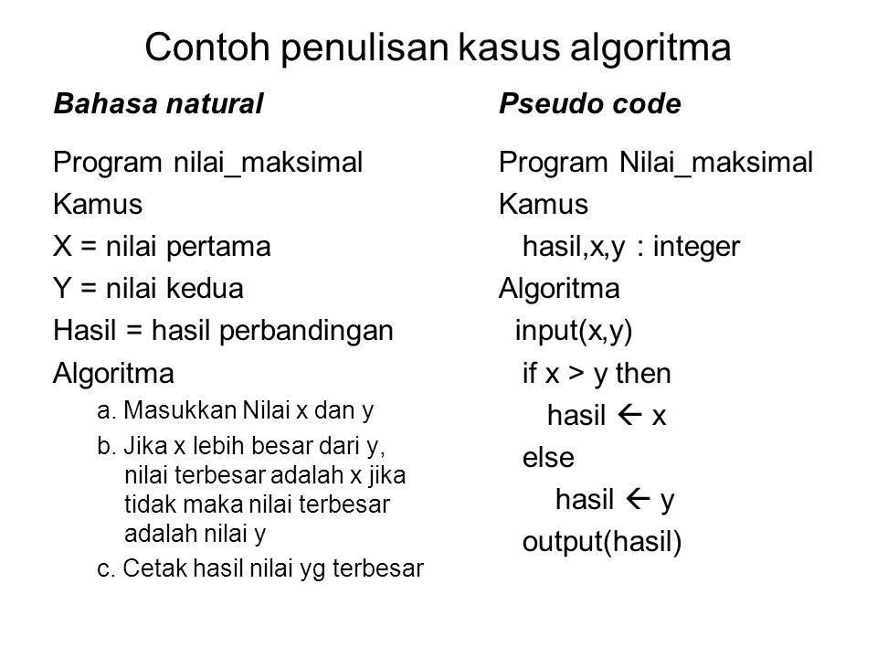 Contoh penulisan kasus algoritma Bahasa natural Program nilai_maksimal Kamus X = nilai pertama Y = nilai kedua Hasil = hasil perbandingan Algoritma a.