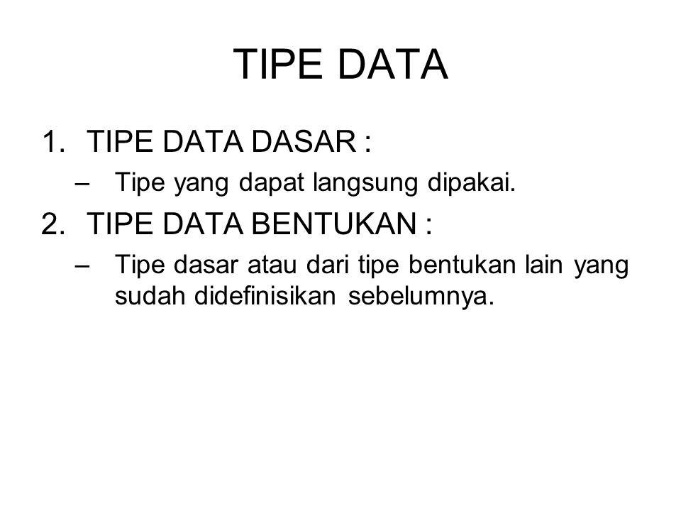 TIPE DATA 1.TIPE DATA DASAR : –Tipe yang dapat langsung dipakai. 2.TIPE DATA BENTUKAN : –Tipe dasar atau dari tipe bentukan lain yang sudah didefinisi