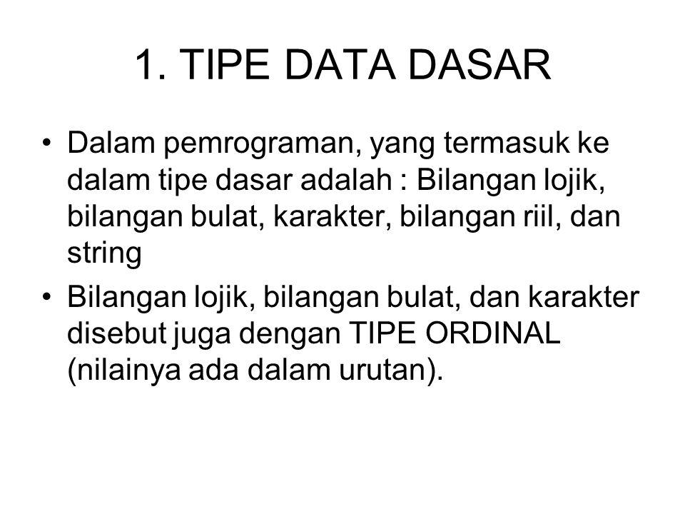 1. TIPE DATA DASAR Dalam pemrograman, yang termasuk ke dalam tipe dasar adalah : Bilangan lojik, bilangan bulat, karakter, bilangan riil, dan string B