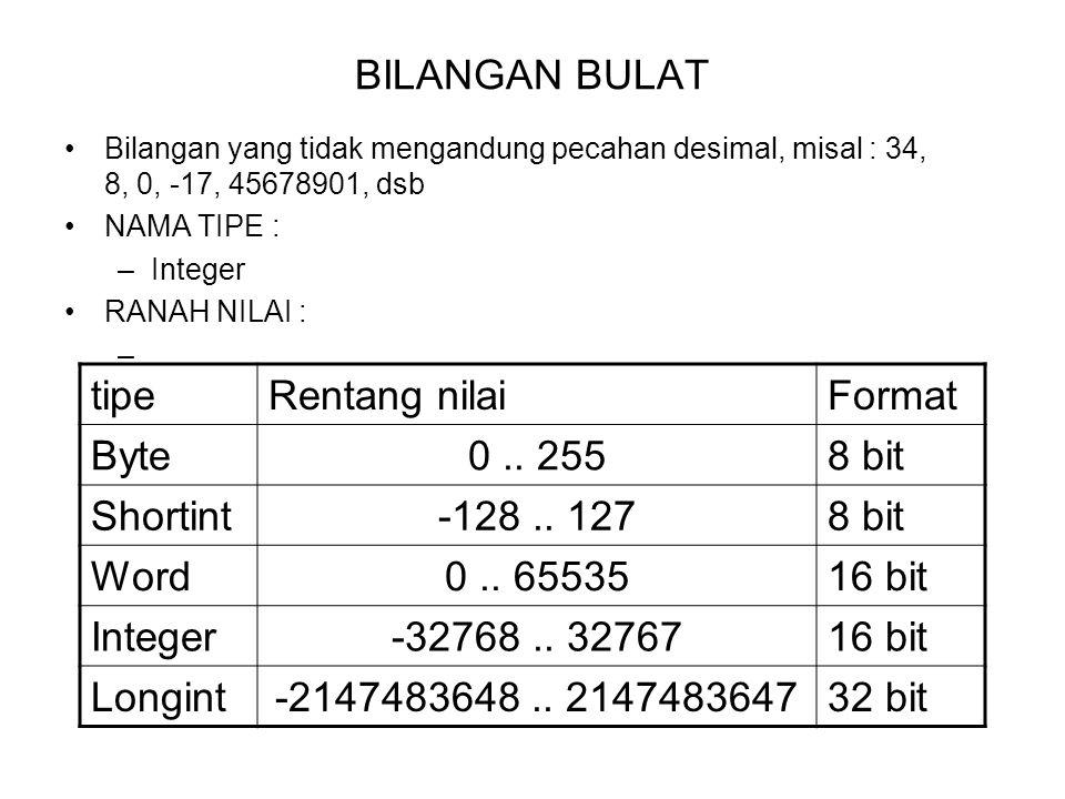 BILANGAN BULAT Bilangan yang tidak mengandung pecahan desimal, misal : 34, 8, 0, -17, 45678901, dsb NAMA TIPE : –Integer RANAH NILAI : – tipeRentang n
