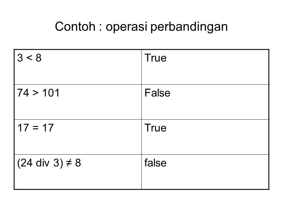 Contoh : operasi perbandingan 3 < 8True 74 > 101False 17 = 17True (24 div 3) ≠ 8false