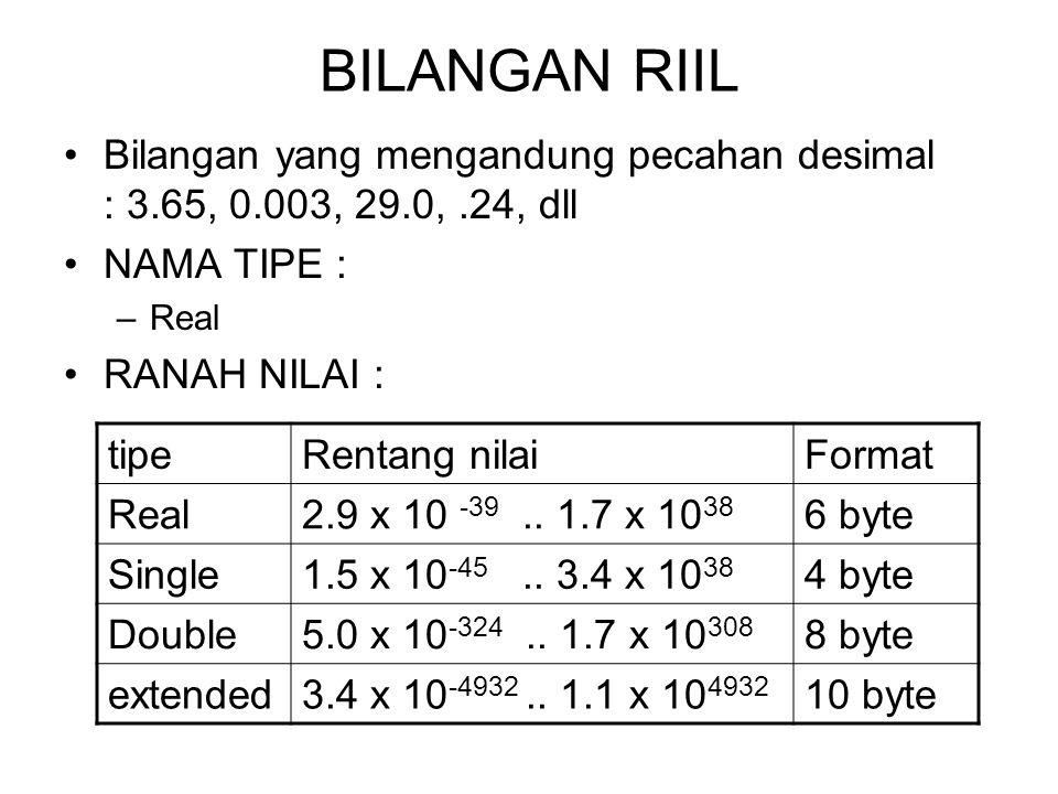 BILANGAN RIIL Bilangan yang mengandung pecahan desimal : 3.65, 0.003, 29.0,.24, dll NAMA TIPE : –Real RANAH NILAI : tipeRentang nilaiFormat Real2.9 x