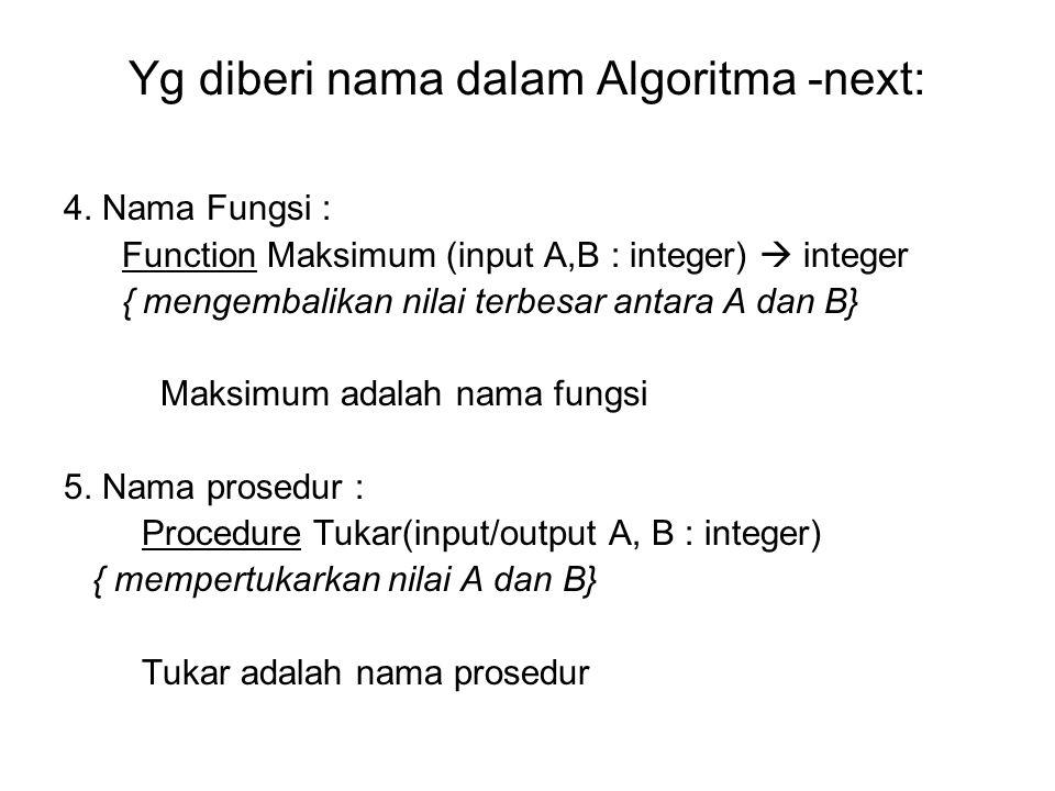 Yg diberi nama dalam Algoritma -next: 4. Nama Fungsi : Function Maksimum (input A,B : integer)  integer { mengembalikan nilai terbesar antara A dan B